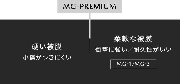MG-PREMIUM 硬い被膜 小傷がつきにくい 柔軟な被膜 衝撃に強い/耐久性がいい MG-1/MG-3